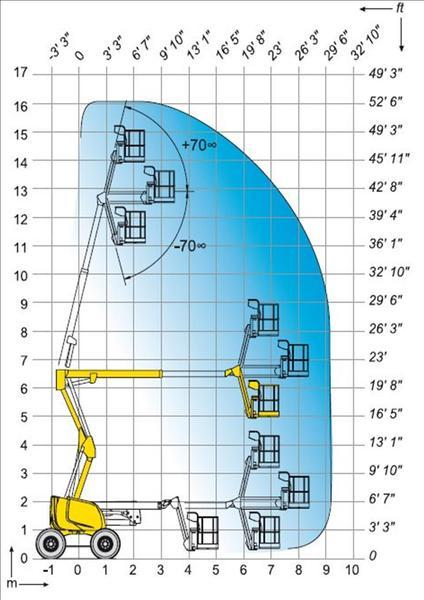 Коленчатый подъемник Haulotte HA 16 PX